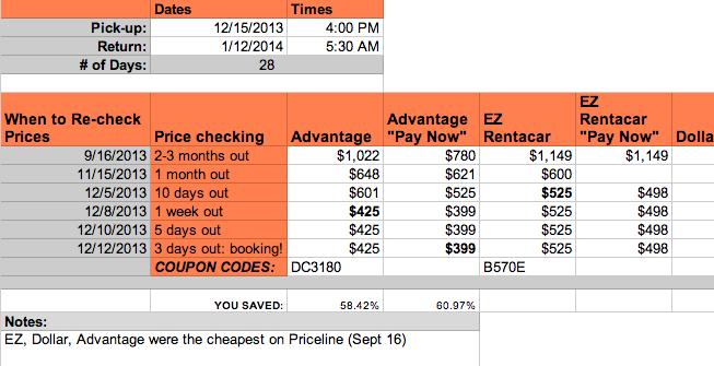car-rental-prices