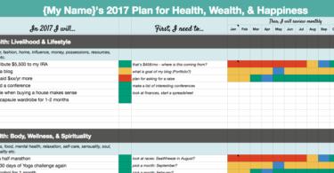 Goal Setting Template: 2017