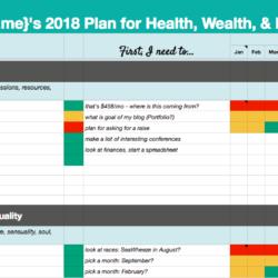 Annual Goal Setting Template + Ideas